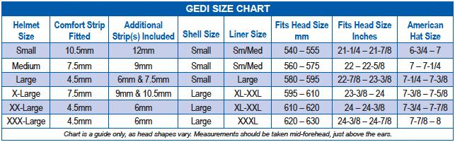 gedi_size_chart_2015