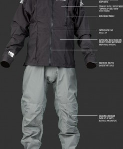 heat-design-specs